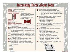Bible Study Lessons, Bible Study Notebook, Bible Study Group, Scripture Study, Bible Journal, Bible Doctrine, Bible Teachings, Bible Timeline, New Testament Books