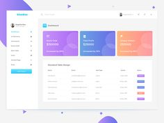 Dashboard Design Concept designed by Imran Hossain. Connect with them on Dribbble; the global community for designers and creative professionals. Kpi Dashboard, Dashboard Design, Ui Ux Design, Social Media Dashboard, Layout Design, Dashboard Interface, Ui Design Mobile, Design Social, Design Food