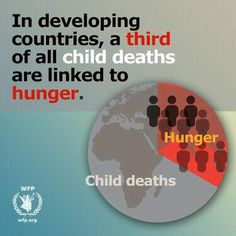 Repin if this fact surprised you!   #children #worldfoodprogramme #hunger #malnutrition #africa #developingworld #kids #infographics