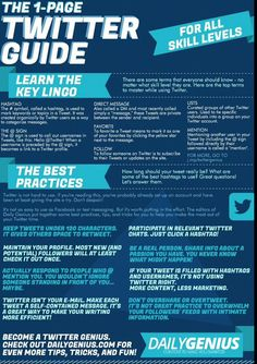 A printable guide for all skill levels Twitter Help, About Twitter, Twitter Tips, Social Media Marketing Manager, Social Media Tips, Instructional Technology, Educational Technology, Le Social, Entrepreneur