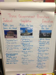 Branches of Government 7th Grade Social Studies, Social Studies Notebook, Social Studies Classroom, Social Studies Resources, Teaching Social Studies, Teaching History, Government Lessons, Teaching Government, 3 Branches Of Government