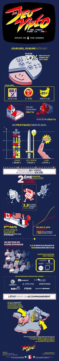 Infographie : le jeu vidéo en France
