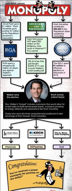 How the Koch Brother's Political Investment is Making them Richer #wirecall #wigov #scottwalker