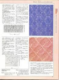 Znalezione obrazy dla zapytania wzory strukturalne na druty