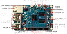 odroidC_boarddetailF.jpg