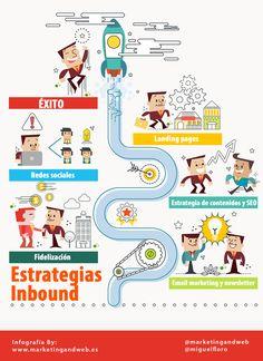 Hola: Una infografía sobre Estrategias Inbound Marketing. Vía Un saludo