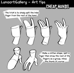 Hand Drawing Reference, Anatomy Reference, Anatomy Study, Anatomy Drawing, Drawing Base, Drawing Tips, Drawing Stuff, Body Drawing, Drawing Techniques