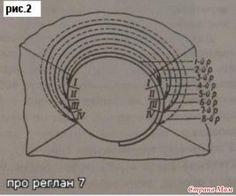 Http://www.liveinternet.ru/users/4315735/post292593729/# От автора описания: первый раз попалось разумное описание реглана.