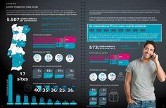 Infografia (in Relatório de Comunicação 2014)