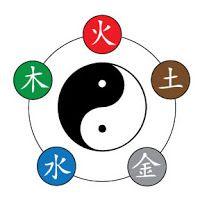 LOS CICLOS DE LA ENERGÍA, CINCO ELEMENTOS, WU XING ~ Esencia AnIsGOtt Creativo. Crecimiento Personal, Sabiduría, Feng Shui.