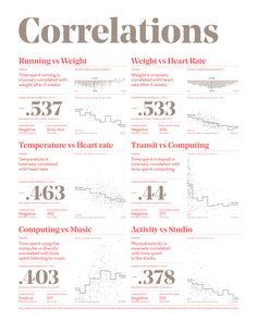 Feltron: 2014 Annual Report