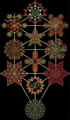 Sephirot - the 10 attributes/emanations in Kabbalah, through which Ein Sof (The Infinite) reveals itself and continuously creates both the physical realm and the chain of higher metaphysical realms. / Sacred Geometry <3
