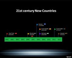 Powerpoint template flag of germany embedded into a powerpoint timeline template for powerpoint century new countries timeline template toneelgroepblik Choice Image