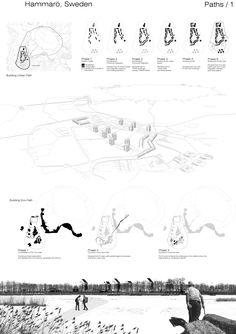 Site Analysis Architecture, Architecture Mapping, Architecture Panel, Urban Architecture, Amazing Architecture, Urban Landscape, Landscape Design, Path Design, Architecture Presentation Board