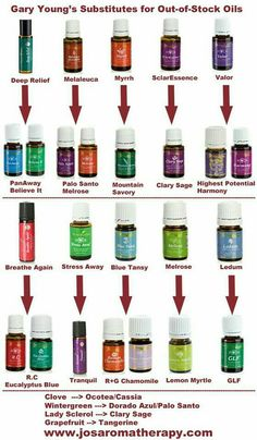 Substitutions for out of stock oils