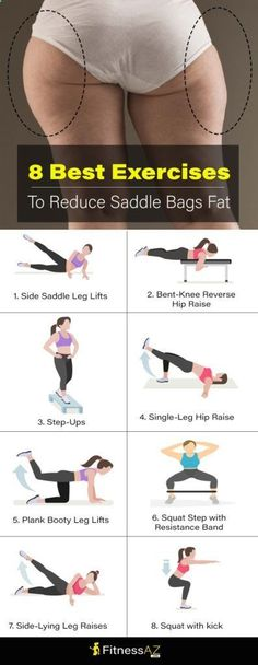 8 Best Exercises To Reduce Saddle Bags Fat | Posted By: AdvancedWeightLos...