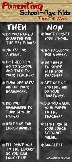 Parenting School Age Kids Then and Now