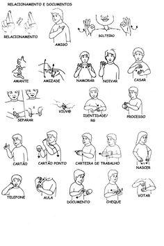 LIBRAS- Relacionamento e documentos