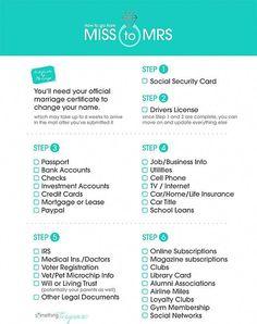 Something Turquoise name change checklist #weddingchecklist