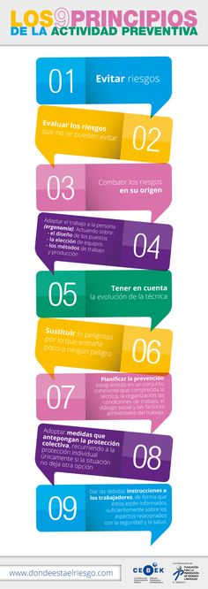 9 principios de la actividad preventiva #infografia #infographic #prl
