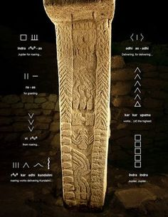"""Göbekli Tepe, Turkey The narrow side of the megalith text provides hieroglyphs reading from top to bottom, down the central column: Indra raua-as ra-as vi raua kar adhi kundalini , meaning """"Jupiter for roaring..., for granting from roaring works delivering Kundalini"""". The slightly recessed central glyph column is accompanied by a pair of flanking columns with repeating vertical lines of glyphs reading: adhi as-adhi kar kar kar kar upama Indra , meaning """"Delivering, for delivering.."""