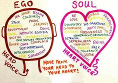 A great visual to help move from ego to soul connection.