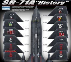 History of the SR-71A. Decal sheet in 1/72 by Cartograf.