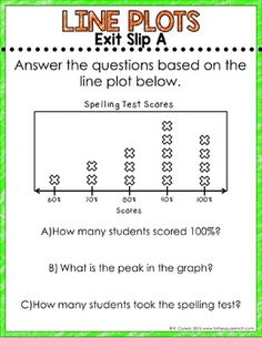 Line Plot Digital Math Notes by To the Square Inch- Kate Bing Coners | Teachers Pay Teachers