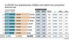 site:kathimerini.gr - Αναζήτηση Google Greece, Google, Greece Country