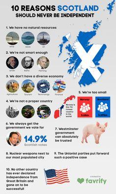 scottish independence infographic