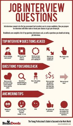 """How to answer """"What is your greatest strength"""" in a Job Interview?"""
