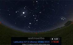 Sky and planets of march 2015 - Cielo e pianeti di marzo 2015