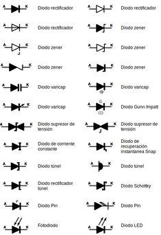 Simbología de componentes electrónicos: diodos
