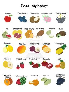 Fruit And Veg Beginning With The Letter E