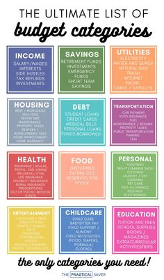 Budget Binder, Budget Planner, Money Saving Challenge, Money Saving Tips, Budgeting Finances, Budgeting Tips, Organizing, Organization, Making A Budget
