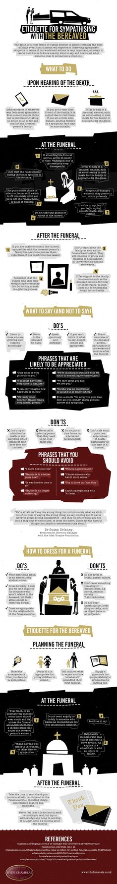 Funeral Etiquette for Sympathizing with the Bereaved – Inforgraphic. http://www.thefuneralsource.org/trad07.html