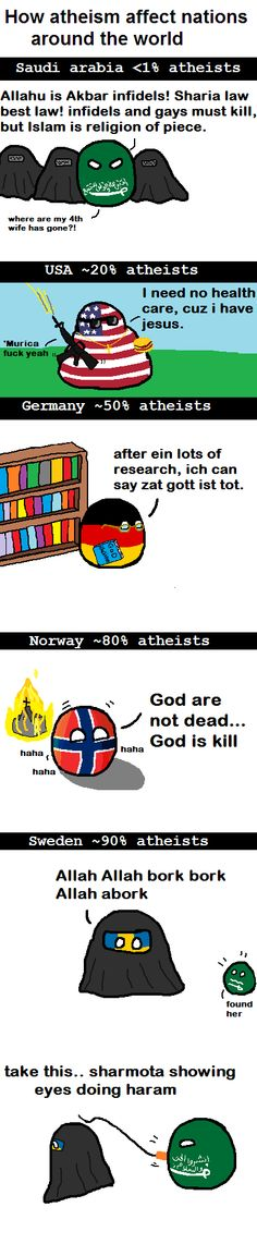 Atheism Affect