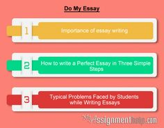 Which type of essay is easier to write and get high score?