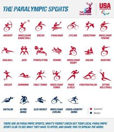 The paralympic sports - Disabilinet.com