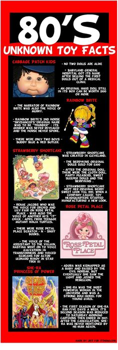 """Unknown Facts About The Girly """"It"""" Toys of the 80's...... I completely forgot about rose petal place !! I loved the stickers!"""