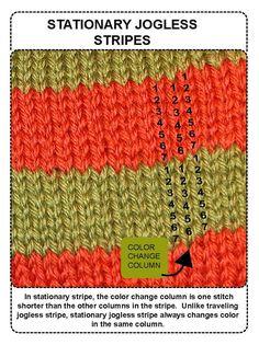 Jogless stripes--a new way