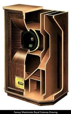 #Tannoy Best! High-End Audio Audiophile Speakers  methuselahpalooza... has the commercial version of this speaker family