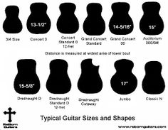 comparison chart of acoustic guitar sizes showing a parlor guitar in relation to all the other. Black Bedroom Furniture Sets. Home Design Ideas