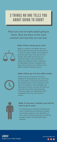 Going to Court can be difficult, here are three things you should know! Bring It On, Told You So
