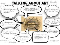 'Talking About Art' Starter Activity - Art Education ideas High School Art, Middle School Art, Art Analysis, Art Doodle, Art Critique, A Level Art Sketchbook, Art Handouts, Art Criticism, Teaching Art