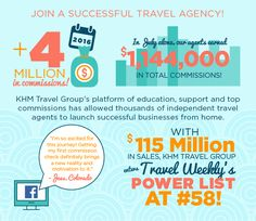 Stats from the first half of 2016 indicate that our travel agents are on a roll...and the momentum keeps building! #khmrocks #travelagents #success