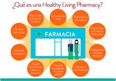 El impacto sanitario y social de las Farmacias Saludables en el Reino Unido