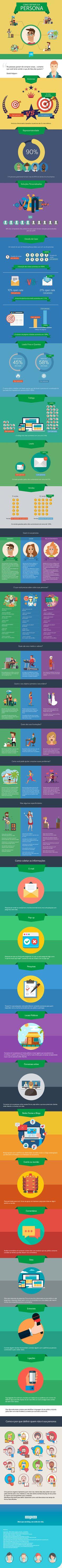 COMO DEFINIR SUA PERSONA - Mais um infográfico da baita equipe do viver de blog!