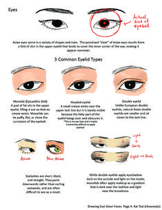 """chuwenjie:  A compilation of stuff I know about drawing Asian faces and Asian culture! I feel like many """"How-To-Draw"""" tutorials often default to European faces and are not really helpful when drawing people of other races. So I thought I'd put this together in case anyone is interested! Feel free to share this guide and shoot me questions if you have any! I'm by no means an expert, I just know a few things from drawing experience and from my own cultural background."""