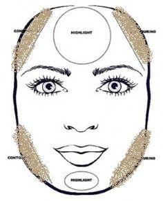 cara cuadrada maquillaje